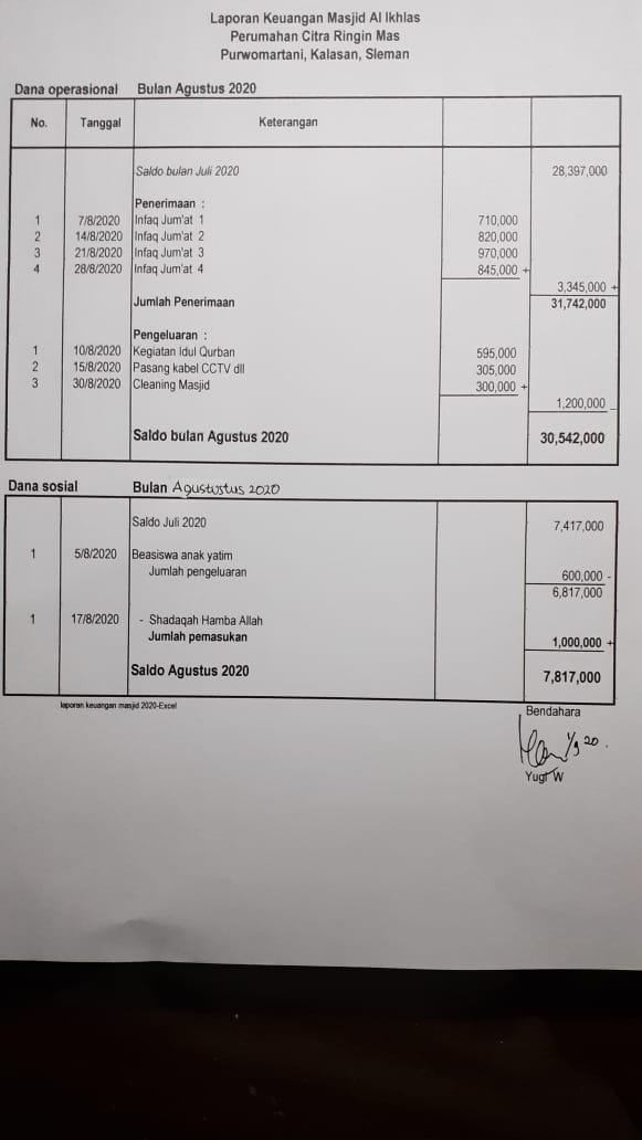Laporan keuangan kas masjid Al Ikhlas bulan agustus 2020