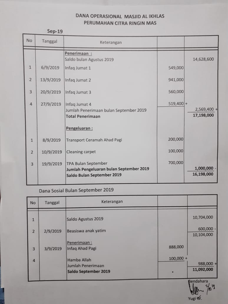 laporan Kas masjid September 2019